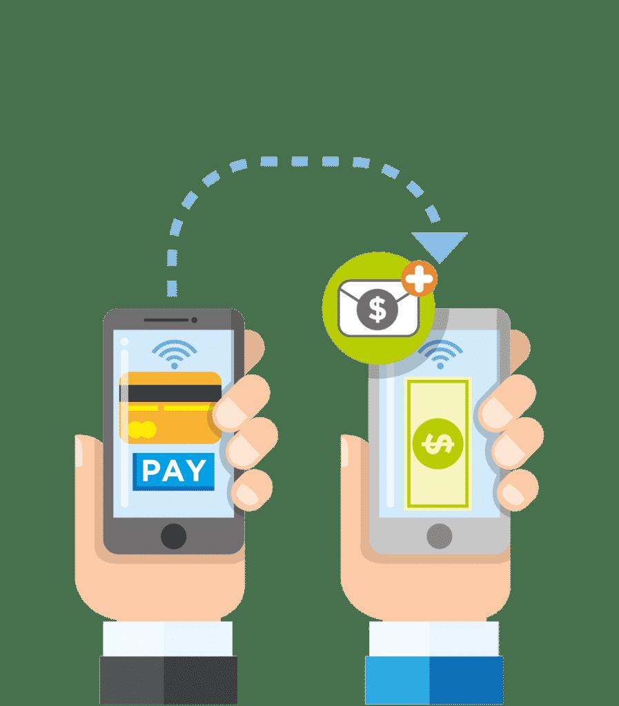 betal-med-telefon